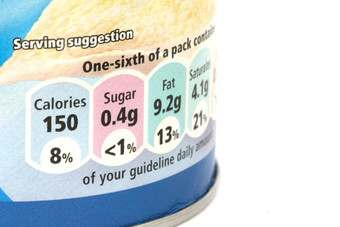 Manufacturers have pledged to use common GDA labels