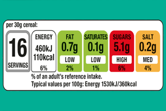 The new UK front-of-pack nutrition label includes traffic lights - and has only been endorsed by 60% of the countrys industry