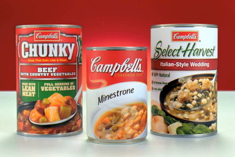 In the spotlight: Campbell Soup Co. - change at the top