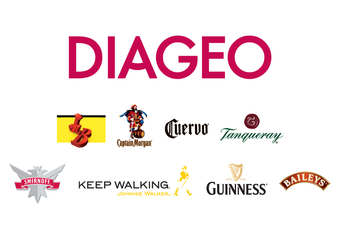 Diageo has reassured analysts after reporting FY numbers today