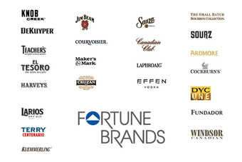 Fortune Brands announces its Q4 results on Friday (29 January)