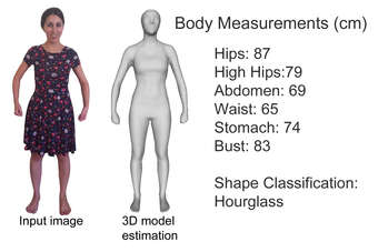 The new system builds up a detailed image of body measurements, making it much easier for the shopper to order the correct size for their body dimensions