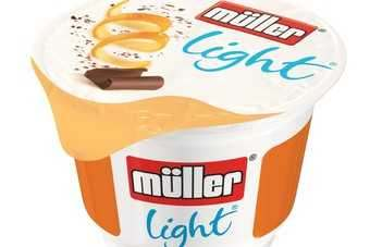 "UK: Muller ""most-promoted food brand"" - the just-food promo tracker"