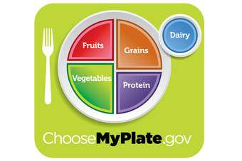 Focus: Pyramid to plate – simplifying the healthy-eating message