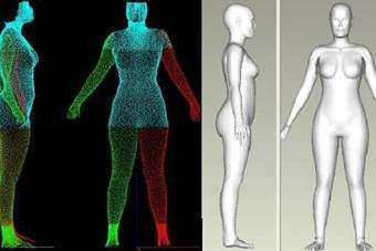 September 2011 management briefing: Size, fit and 3D fashion tools
