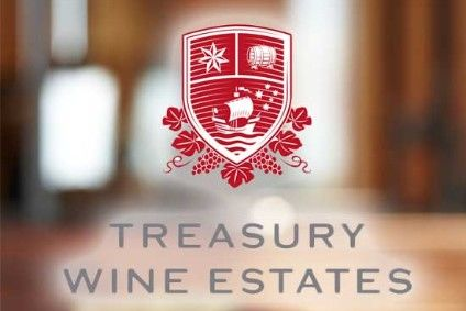 Treasury Wine Estates Performance Trends 2016-2020 - results data