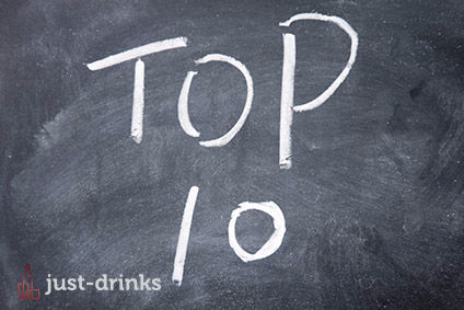Heres a look at the best-read consumer trends coverage on just-drinks in 2016