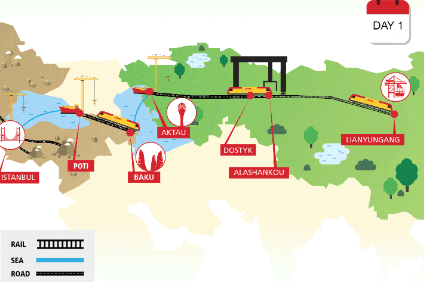 New freight service along china turkey rail corridor apparel new multimodal service from dhl global forwarding will run between china and turkey gumiabroncs Choice Image
