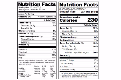 US swells serving sizes for soda in nutritional label overhaul