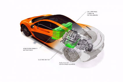 Johnson Matthey Battery Systems On Trends In The Advanced Automotive Batteries Market Industry Interview Just Auto