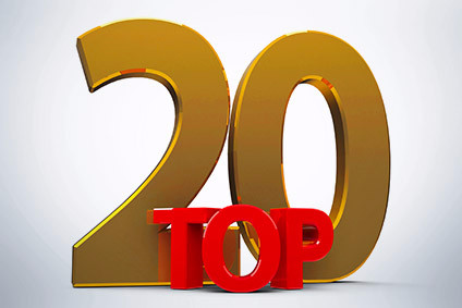 Top 20 news stories on just-style in 2018...