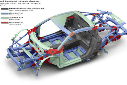 Analysis The Cfrp Amp Aluminium Audi R8 V10 Plus