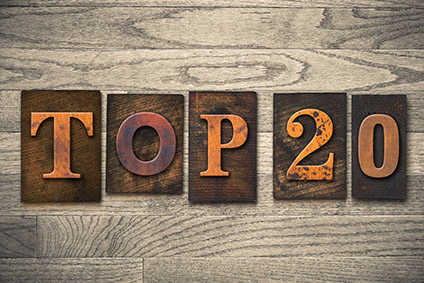 Top 20 news stories on just-style on 2019