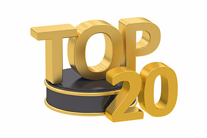 Top 20 news stories on just-style in 2017...