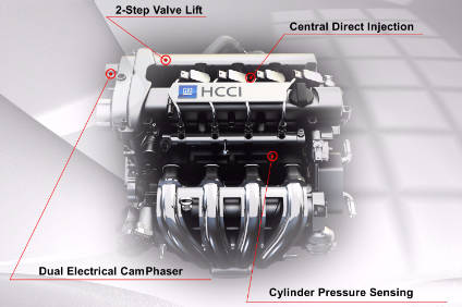 Briefing Hcci Engine Technology Automotive Industry Analysis