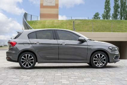 ANALYSIS: How Global Will FCA Go With Fiat Tipo? | Automotive Industry  Analysis | Just Auto