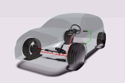 Nexteer Automotive S Eps And Electronic Architecture