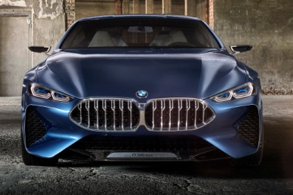 Analysis Current And Future Bmw Cars Automotive Industry