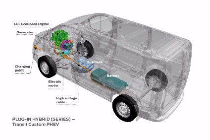 Ford Europes chief is proud of his companys LCV electrification project