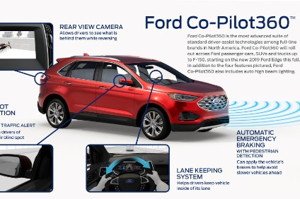 Ford Launches Co Pilot360 Driver Assist Technology Automotive