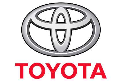 Toyota surprised analysts with its latest financial results
