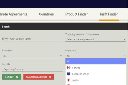 Apparel tariffs & trade agreements