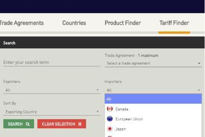 Apparel tariffs & trade agreements