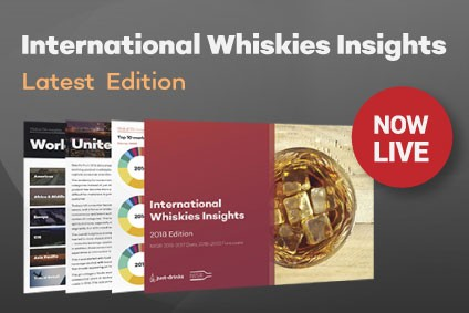 Which international whiskies segments will challenge Scotch's dominance? - Research in Focus