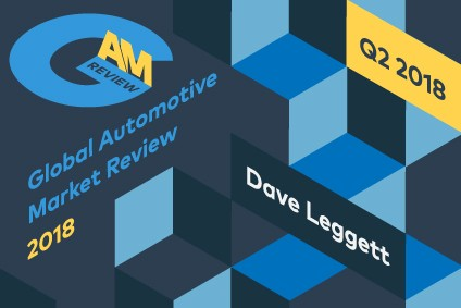 Global Automotive Market Report Q2 2018 Automotive Industry