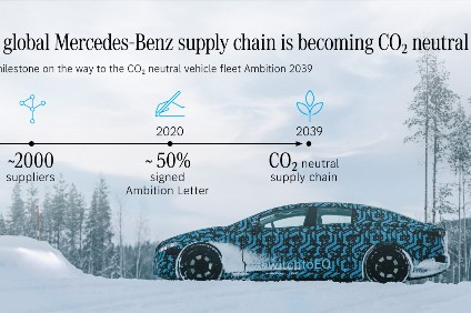 Mercedes suppliers must plan to be carbon neutral or miss out on new contracts