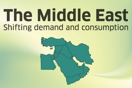 FMCG in the Middle East: Shifting patterns of demand and consumption