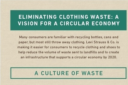 The clothing recycling initiative aims to reduce the volume of textiles sent to landfill