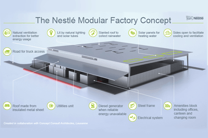 Nestle to use modular building tech in Africa