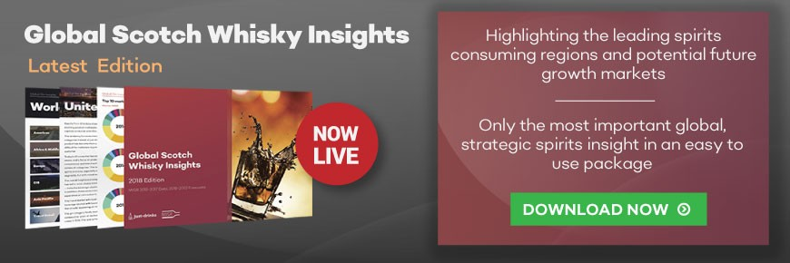 Global Scotch whisky insights - market forecasts, product innovation and consumer trends